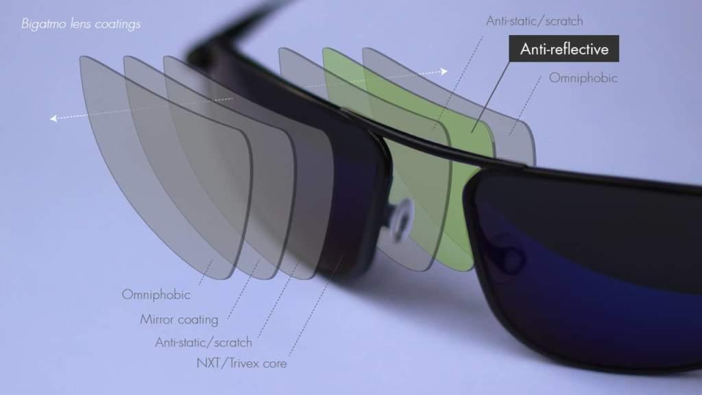Bigatmo sunglasses lens coatings, anti-reflective coating