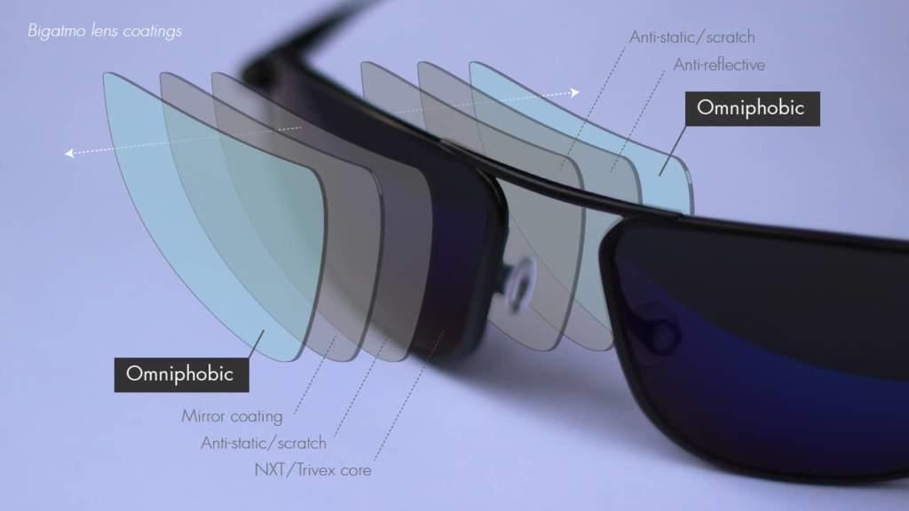 Bigatmo sunglasses lens coatings-omniphobic coating